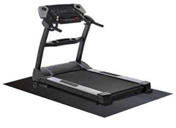 Fitness Bodenschutzmatten Set
