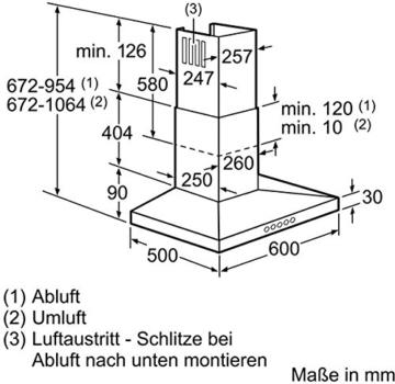 Bosch DWW067A50 Serie 4 Dunstabzugshaube