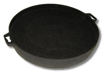 Kohlefilter für Dunstabzugshaube