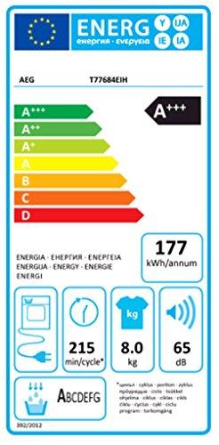 AEG T77684EIH Wärmepumpentrockner