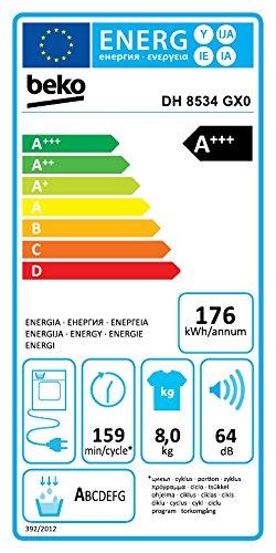 Beko DH8534GX0 Wärmepumpentrockner